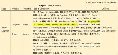 Umpire-call_20201030142801